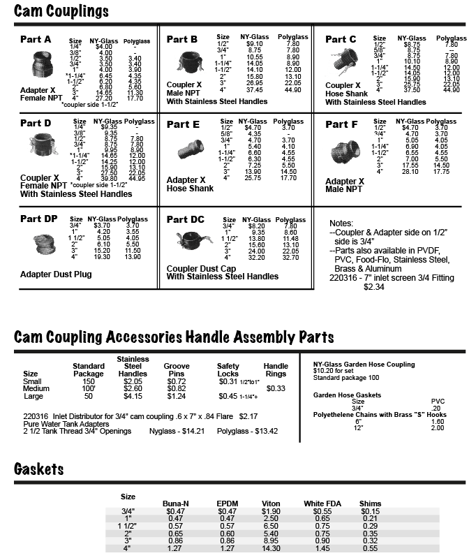 Cam Couplings page