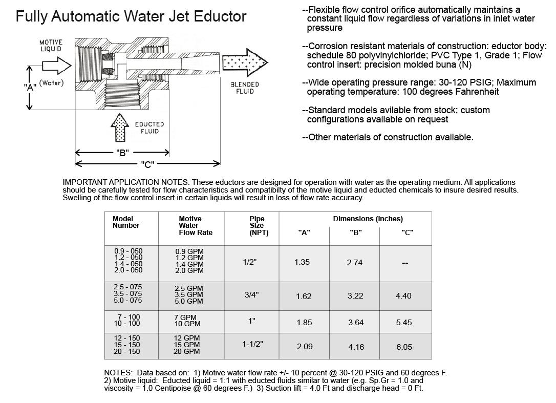 Eductor1