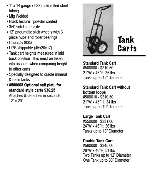 Tank Carts Graphic
